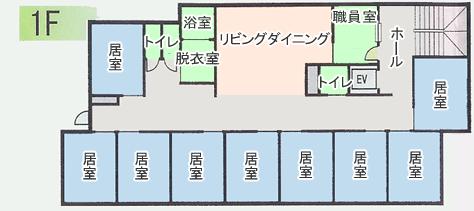 グループホーム 横浜市
